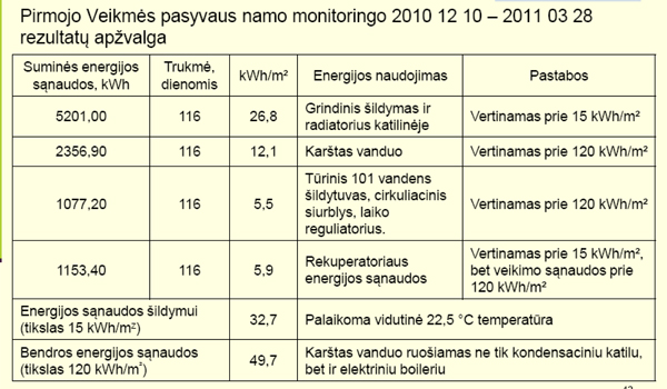 Monitoringo apžvalga
