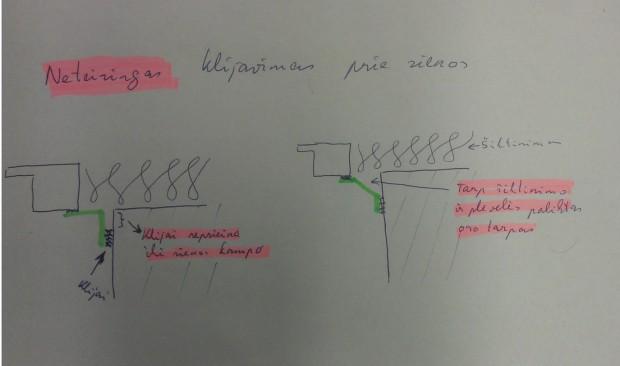 Sandarinimo juostos klijavimo klaidos. Manto Simonavičiaus pieš.