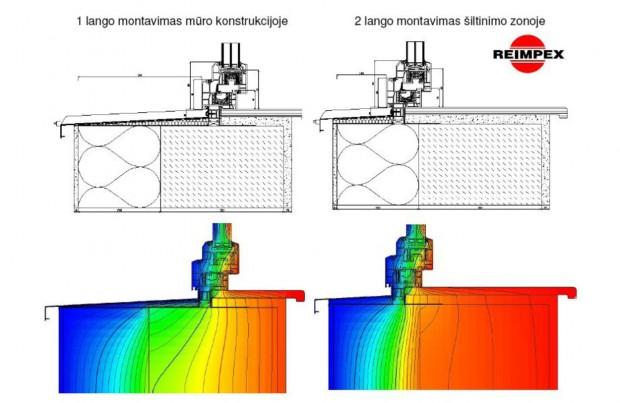 Ši iliustracija puikiai parodo kaip skiriasi termovizija kai langas yra šilumos izoliaciniame sluoksnyje ir kai yra laikančioje sienoje.