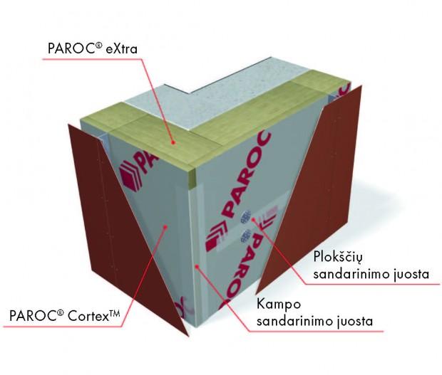 """Montuojant """"PAROC® Cortex™"""" plokštes, skirtingai nuo universalių šilumos izoliacijos plokščių,  jos glaudžiamos viena prie kitos nevengiant kryžminių sandūrų ir siūlų, nes visos tos siūlės vėliau yra sandariai užklijuojamos specialia lipnia juosta."""