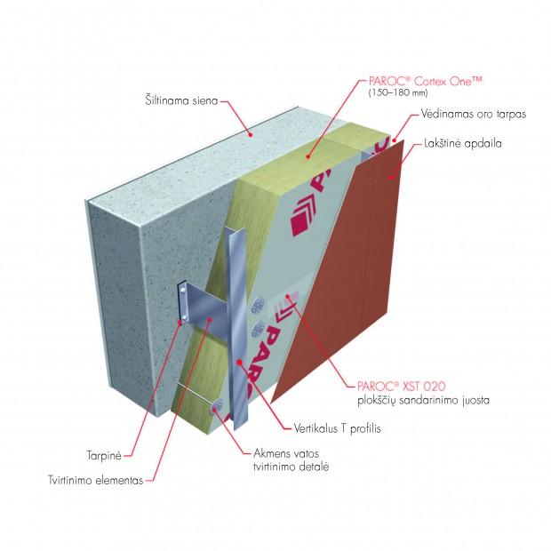 Mazgas su PAROC ® Cortex One™