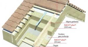 Stogų konstrukcijos ir jų įrengimas